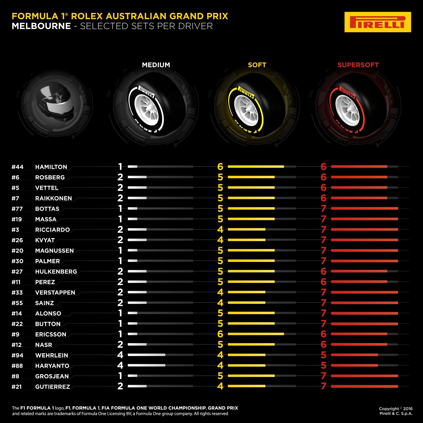 Fot. Pirelli